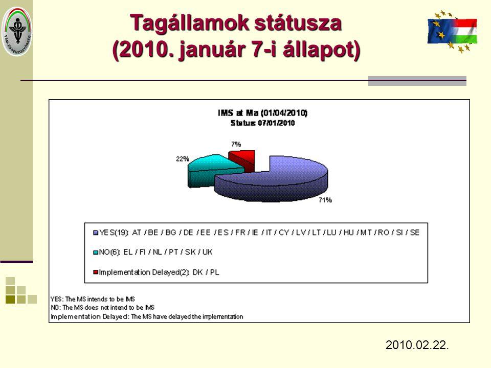 Tagállamok státusza (2010. január 7-i állapot)