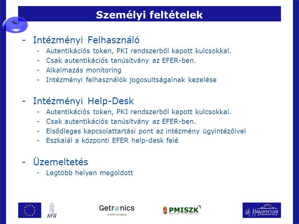 Személyi feltételek Intézményi Felhasználó Intézményi Help-Desk
