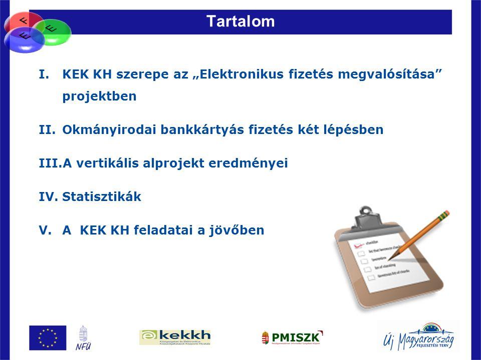 """F E. Tartalom. E. KEK KH szerepe az """"Elektronikus fizetés megvalósítása projektben. Okmányirodai bankkártyás fizetés két lépésben."""