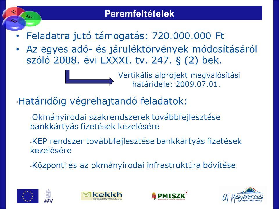 Feladatra jutó támogatás: 720.000.000 Ft