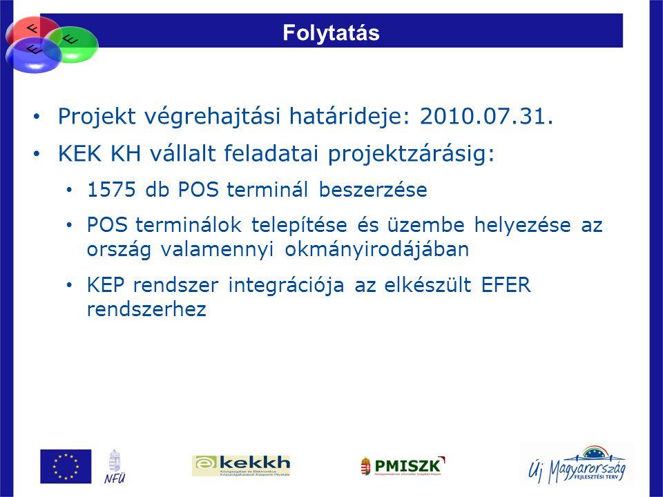 Projekt végrehajtási határideje: 2010.07.31.