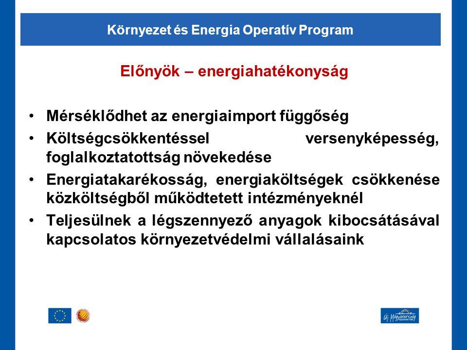 Környezet és Energia Operatív Program Előnyök – energiahatékonyság