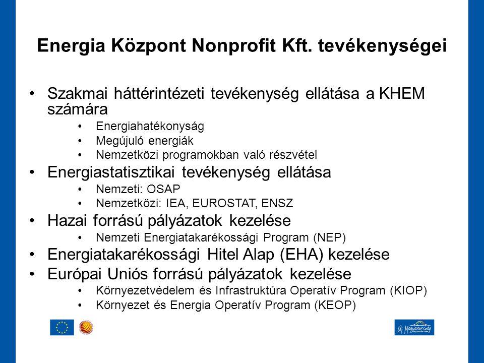 Energia Központ Nonprofit Kft. tevékenységei