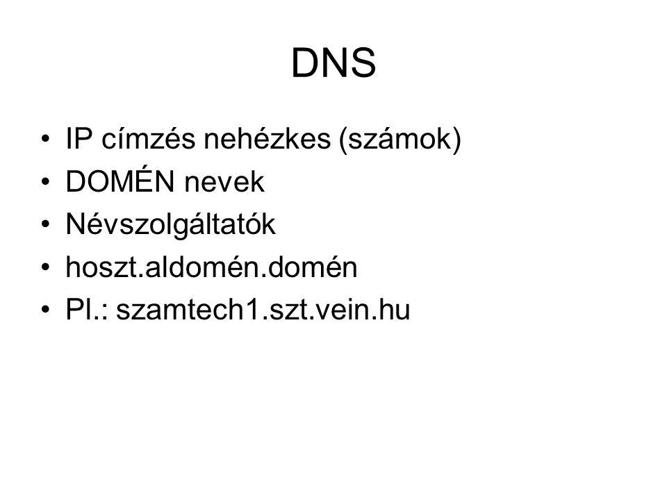 DNS IP címzés nehézkes (számok) DOMÉN nevek Névszolgáltatók