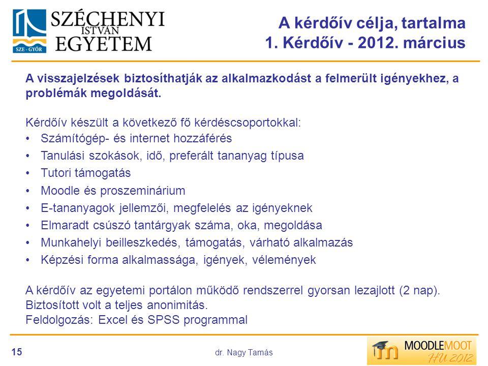 A kérdőív célja, tartalma 1. Kérdőív - 2012. március