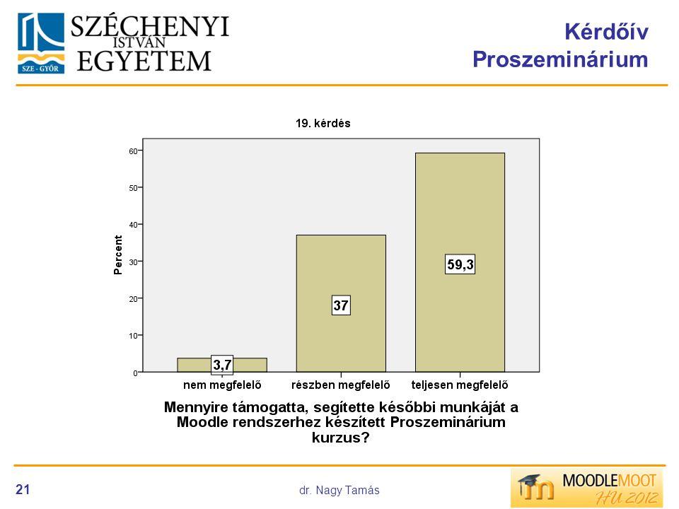 Kérdőív Proszeminárium 21 dr. Nagy Tamás