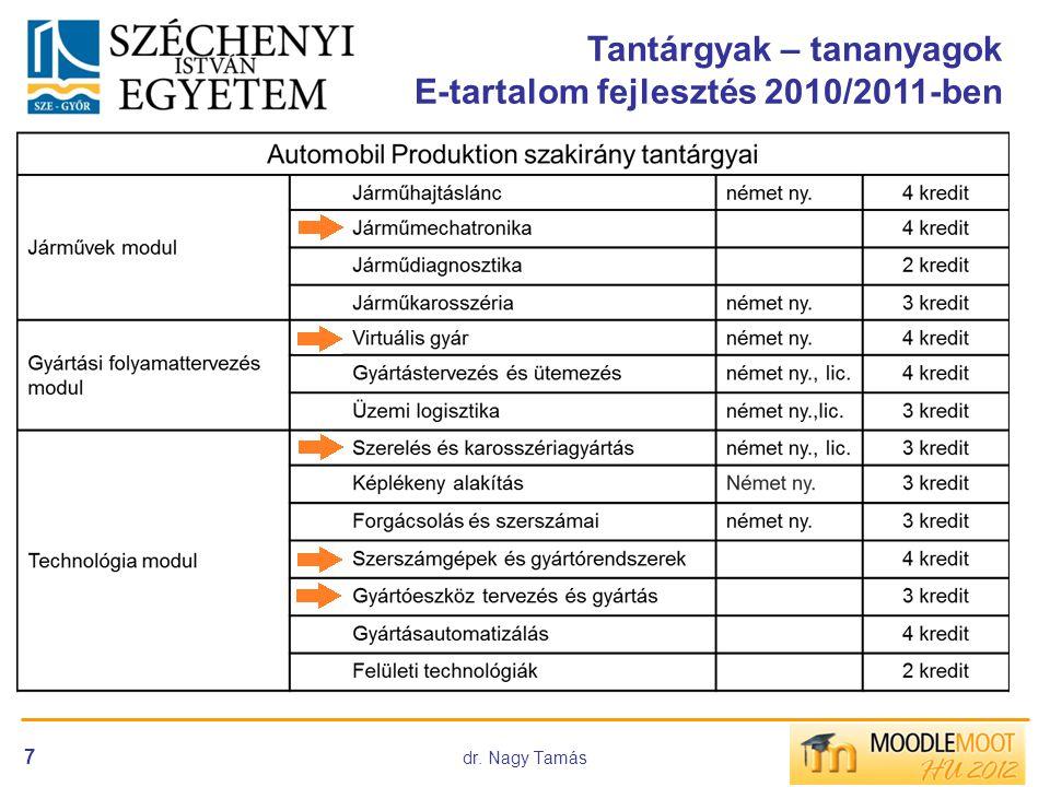 Tantárgyak – tananyagok E-tartalom fejlesztés 2010/2011-ben