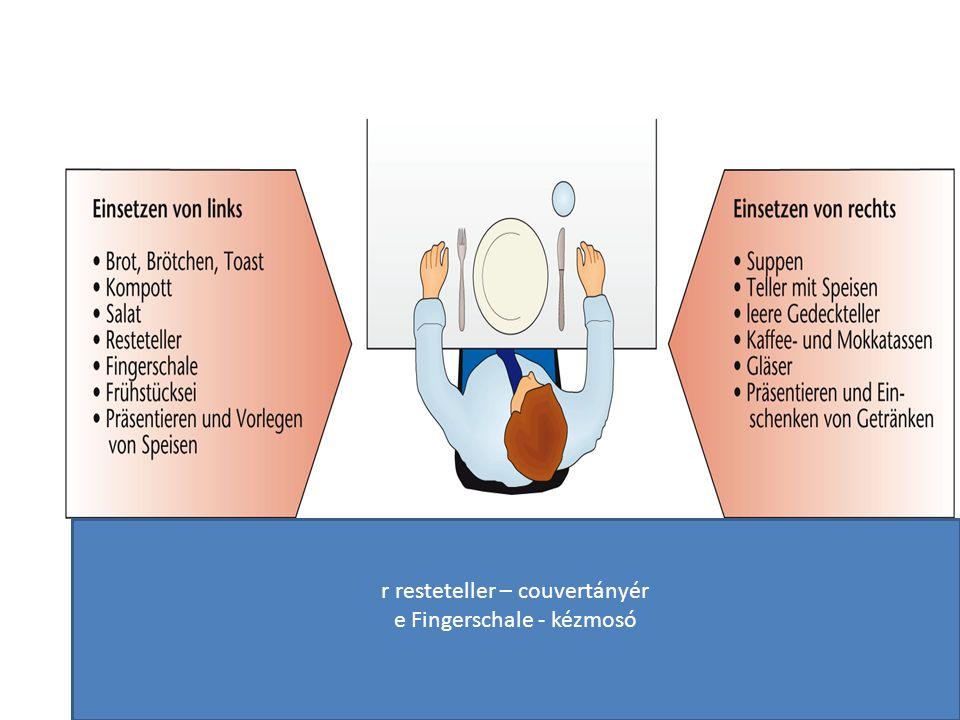 r resteteller – couvertányér e Fingerschale - kézmosó