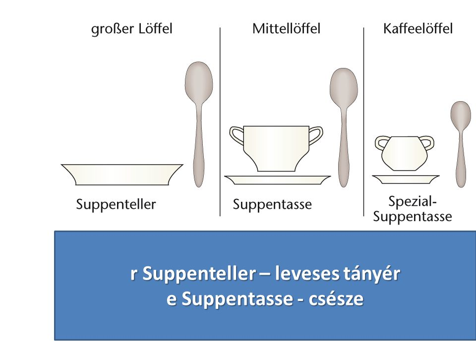 r Suppenteller – leveses tányér