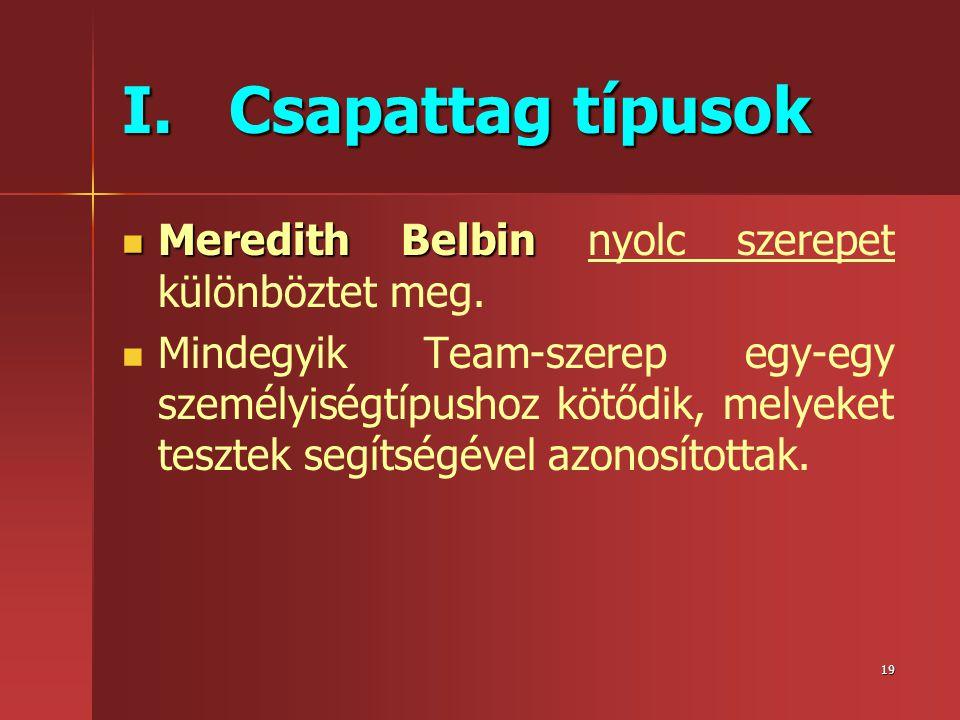 I. Csapattag típusok Meredith Belbin nyolc szerepet különböztet meg.