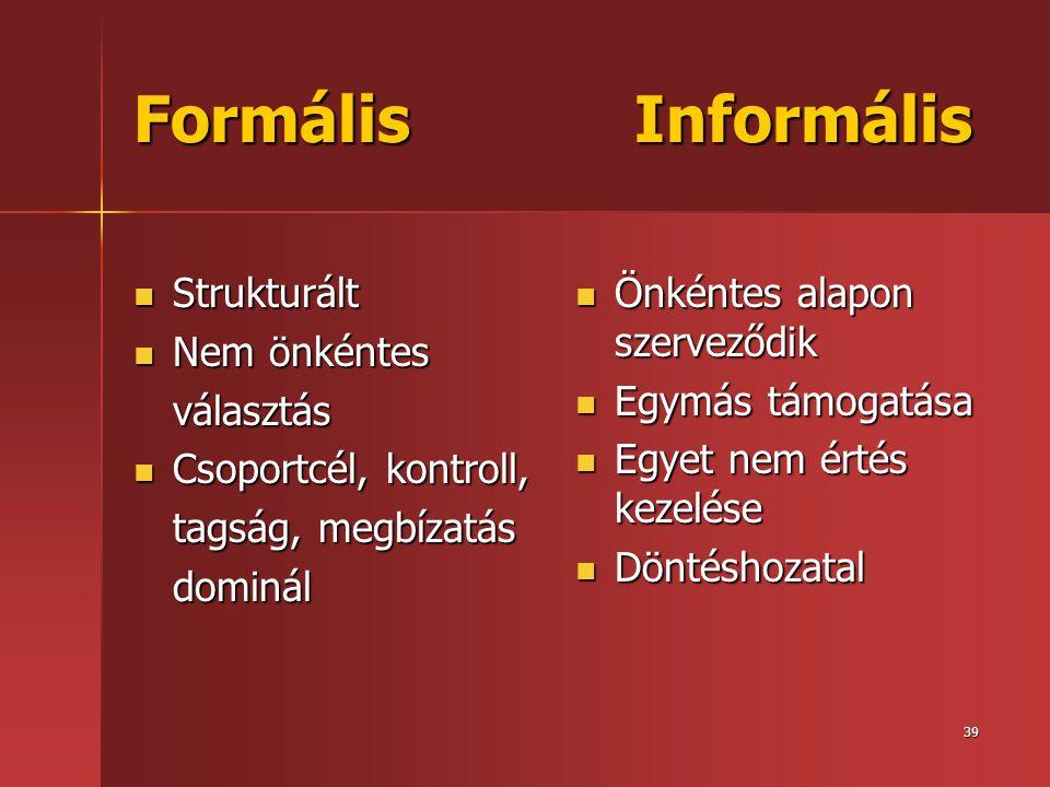 Formális Informális Strukturált Nem önkéntes választás