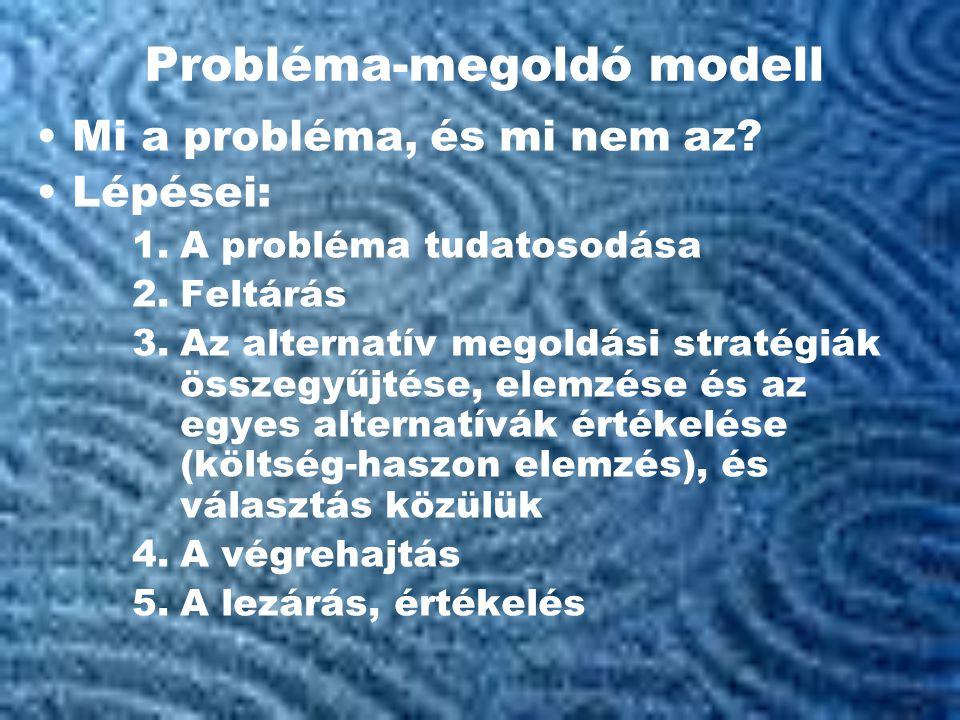 Probléma-megoldó modell