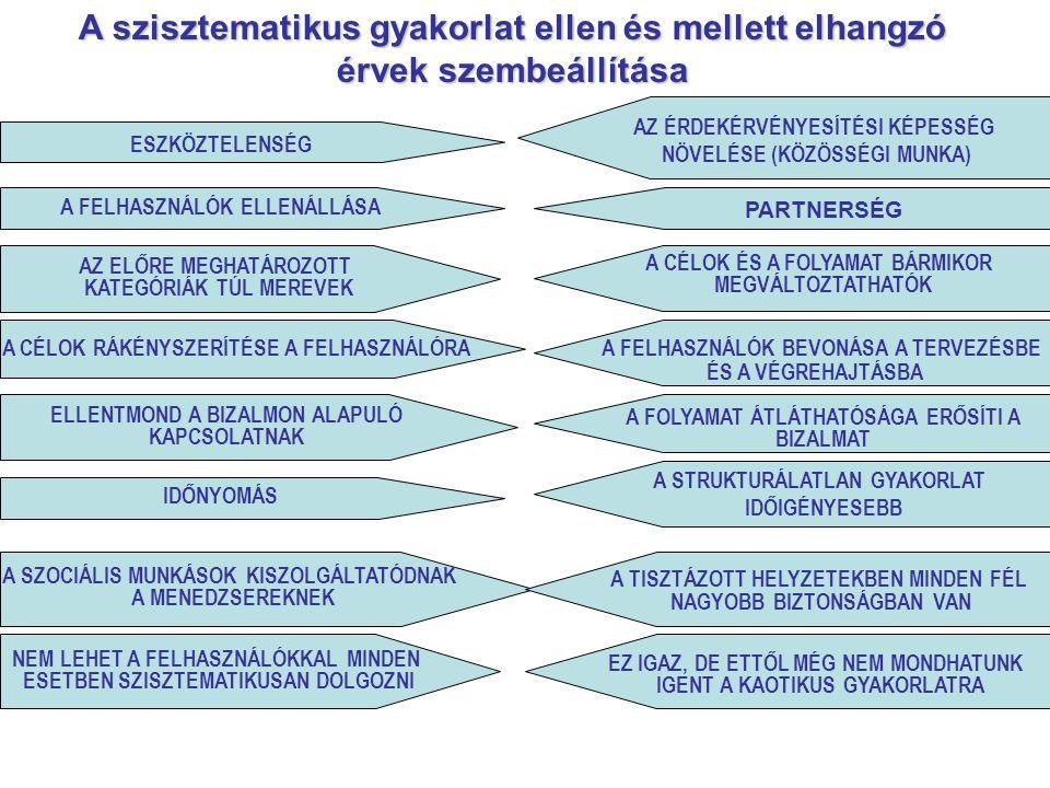 A szisztematikus gyakorlat ellen és mellett elhangzó érvek szembeállítása