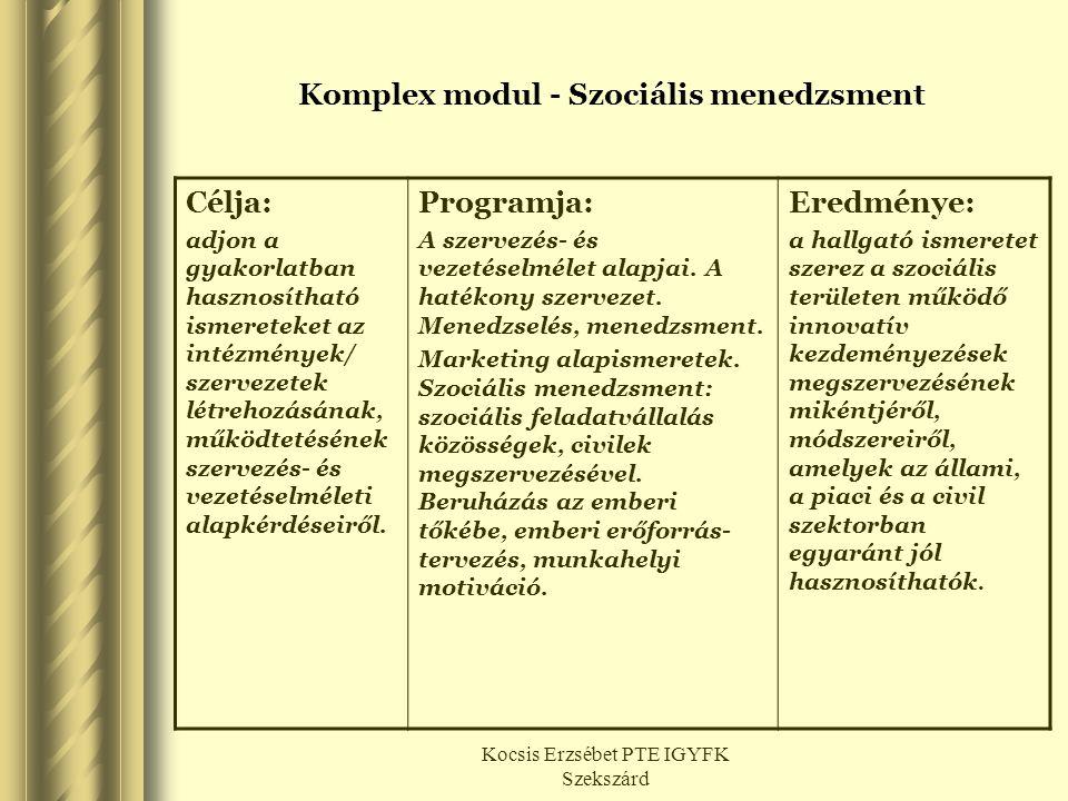 Komplex modul - Szociális menedzsment