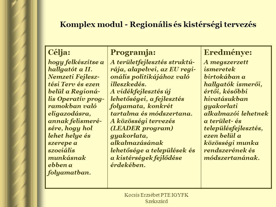Komplex modul - Regionális és kistérségi tervezés