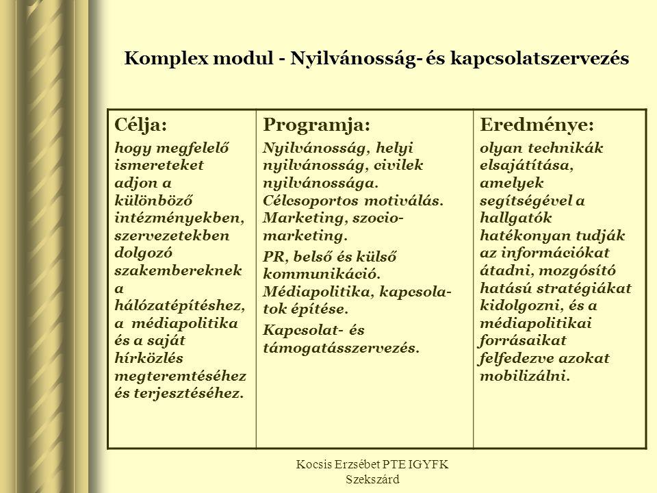 Komplex modul - Nyilvánosság- és kapcsolatszervezés
