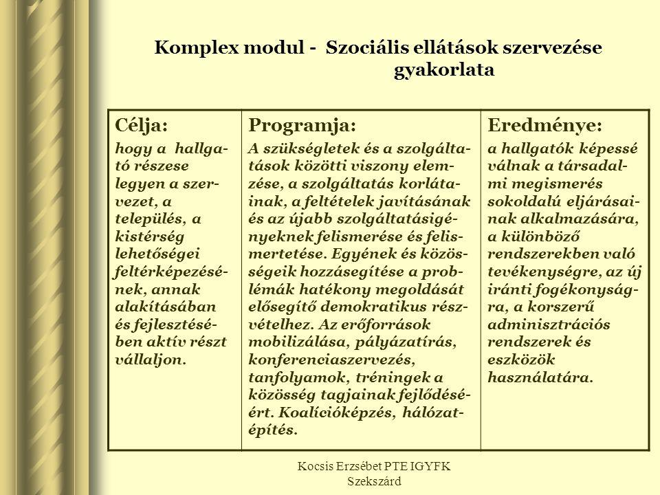 Komplex modul - Szociális ellátások szervezése gyakorlata