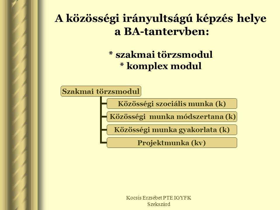 Kocsis Erzsébet PTE IGYFK Szekszárd