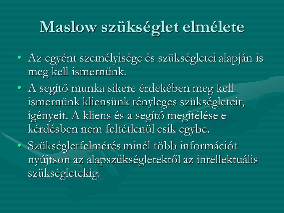 Maslow szükséglet elmélete