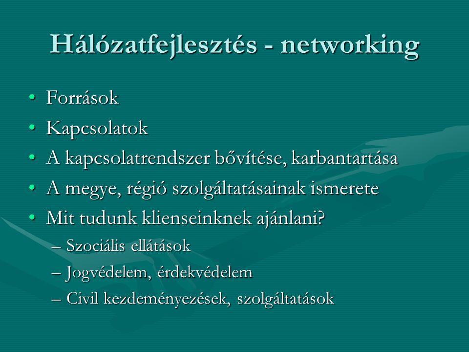 Hálózatfejlesztés - networking