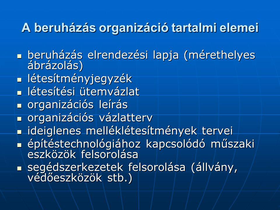 A beruházás organizáció tartalmi elemei