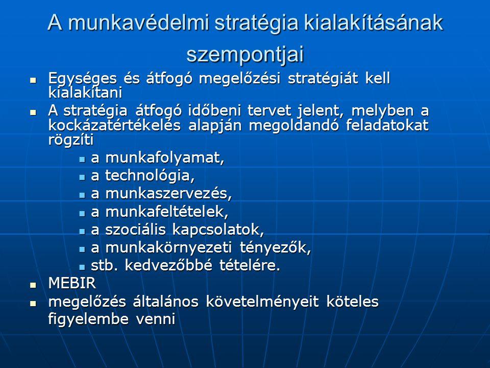 A munkavédelmi stratégia kialakításának szempontjai