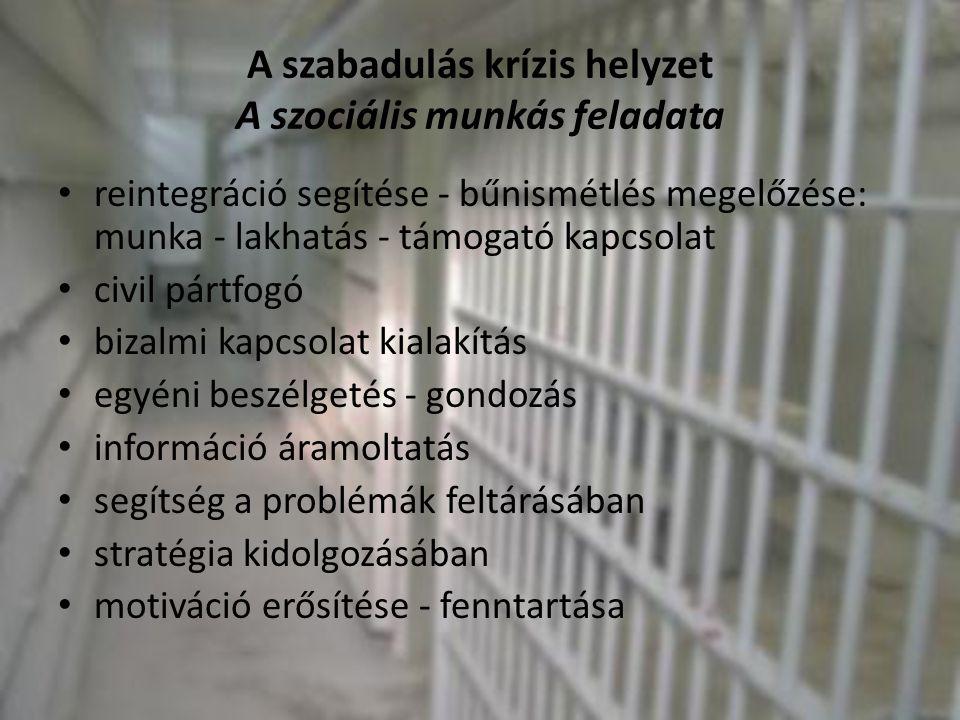 A szabadulás krízis helyzet A szociális munkás feladata