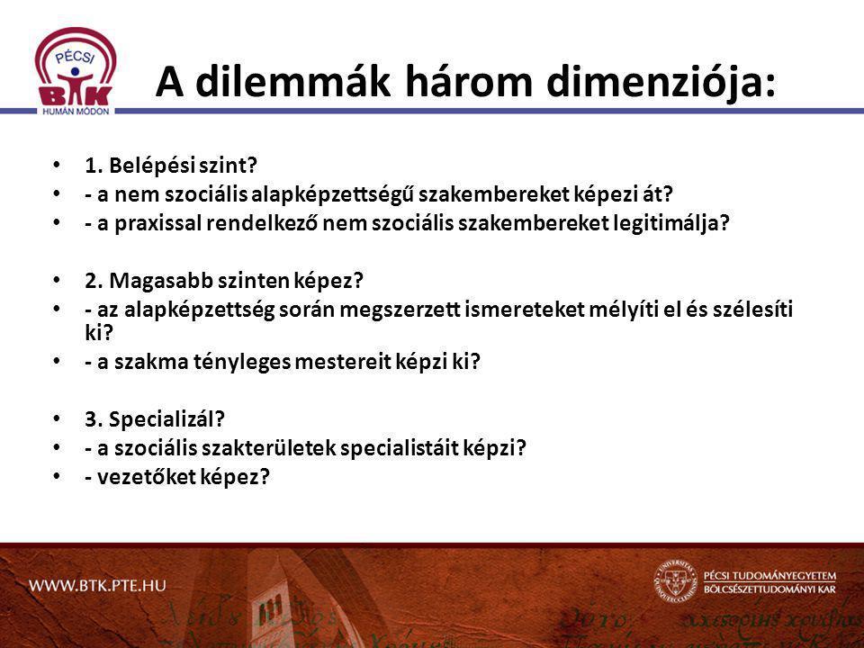 A dilemmák három dimenziója: