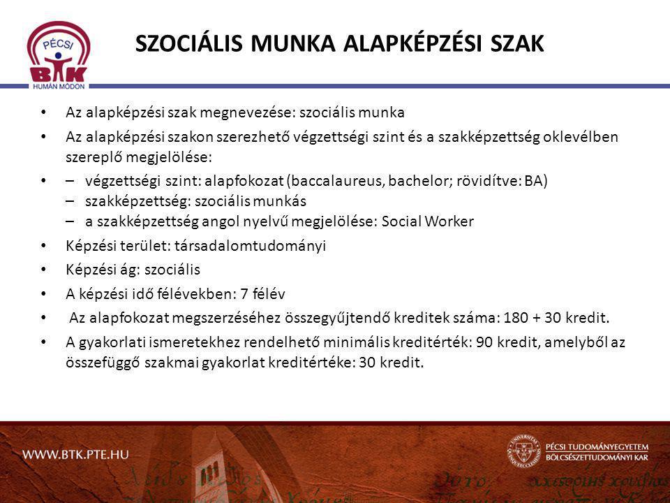 SZOCIÁLIS MUNKA ALAPKÉPZÉSI SZAK