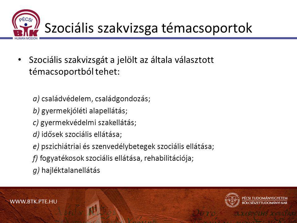 Szociális szakvizsga témacsoportok