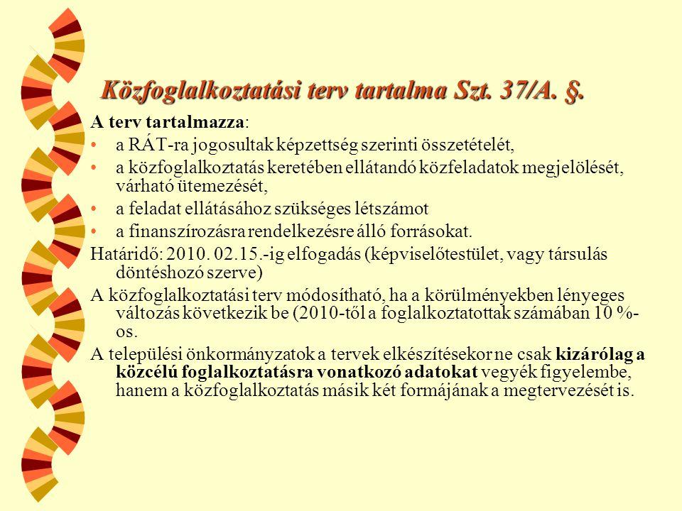 Közfoglalkoztatási terv tartalma Szt. 37/A. §.