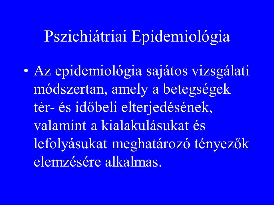 Pszichiátriai Epidemiológia