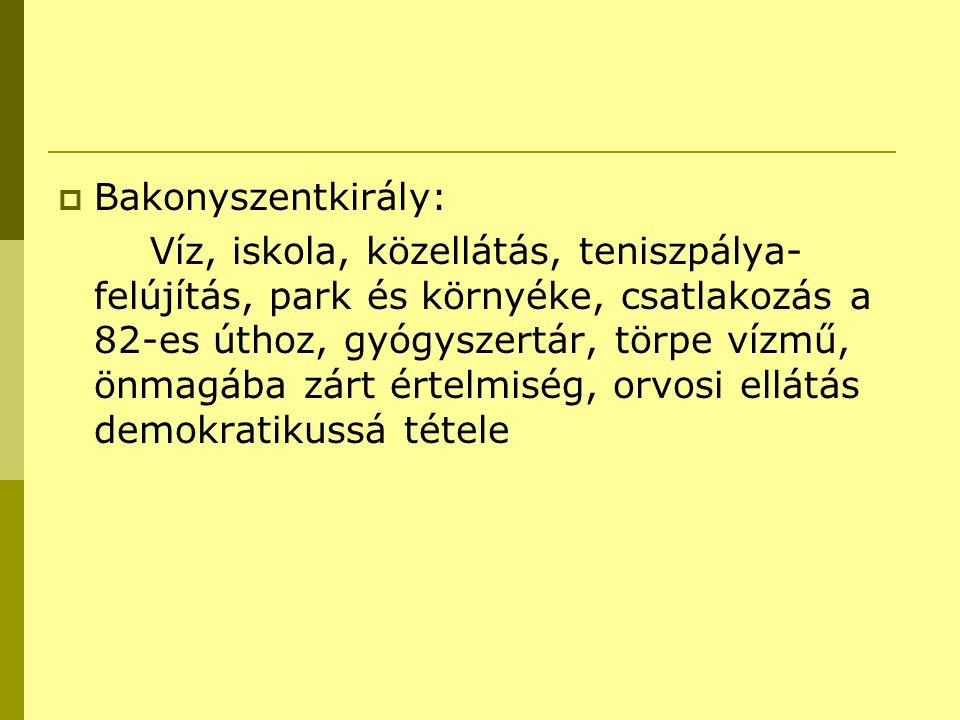 Bakonyszentkirály: