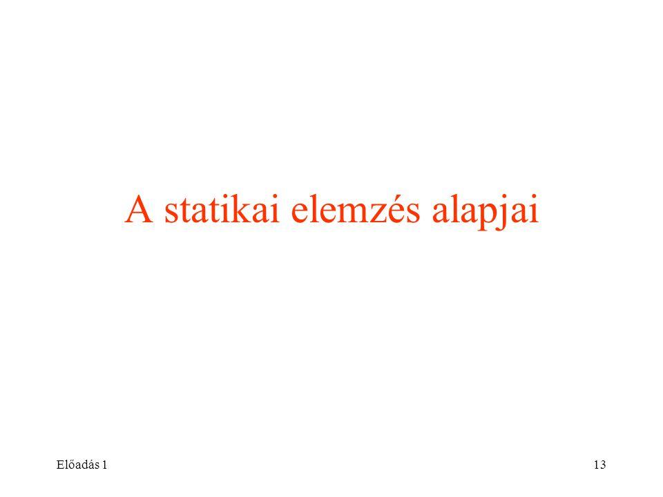 A statikai elemzés alapjai