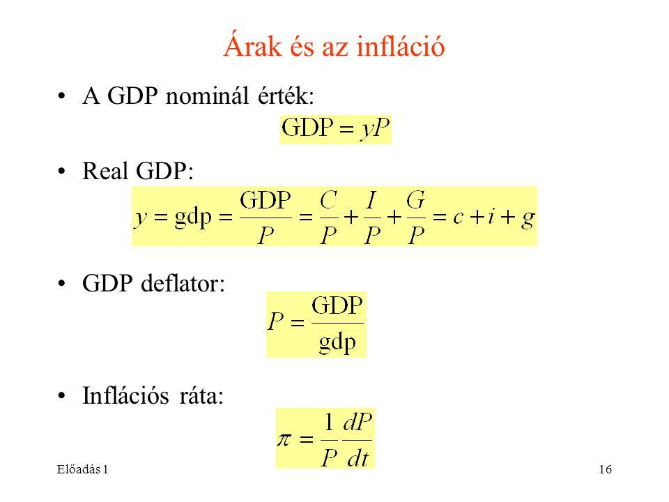 Árak és az infláció A GDP nominál érték: Real GDP: GDP deflator: