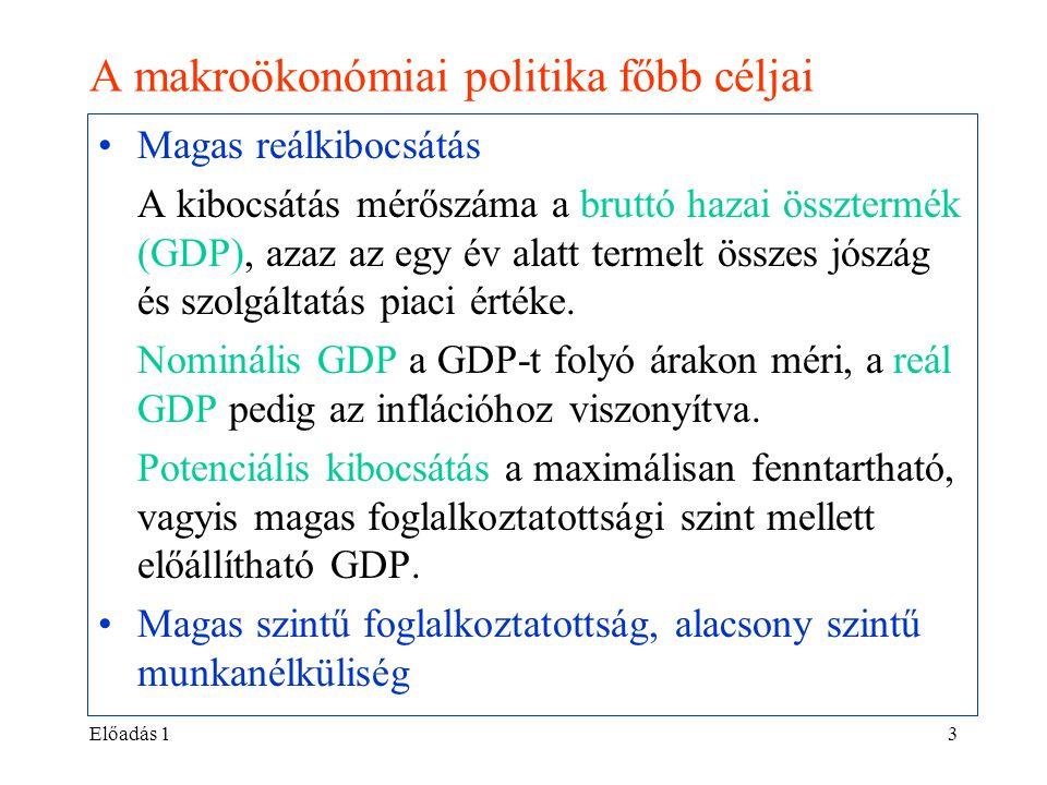 A makroökonómiai politika főbb céljai