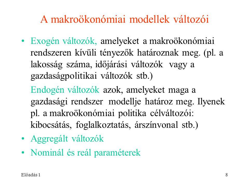 A makroökonómiai modellek változói