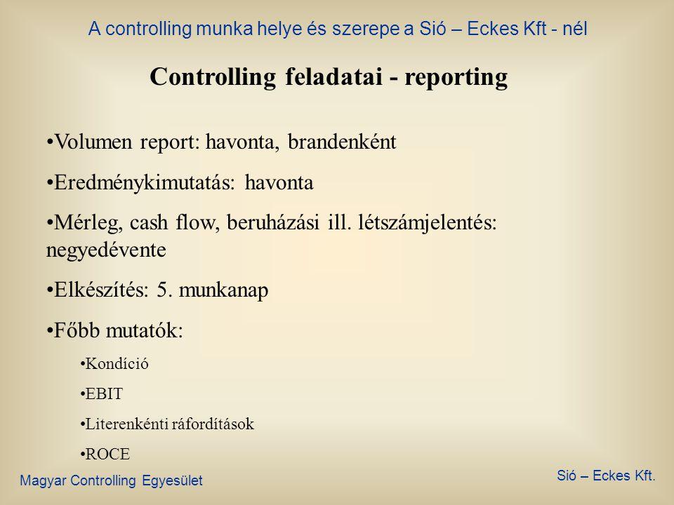 Controlling feladatai - reporting