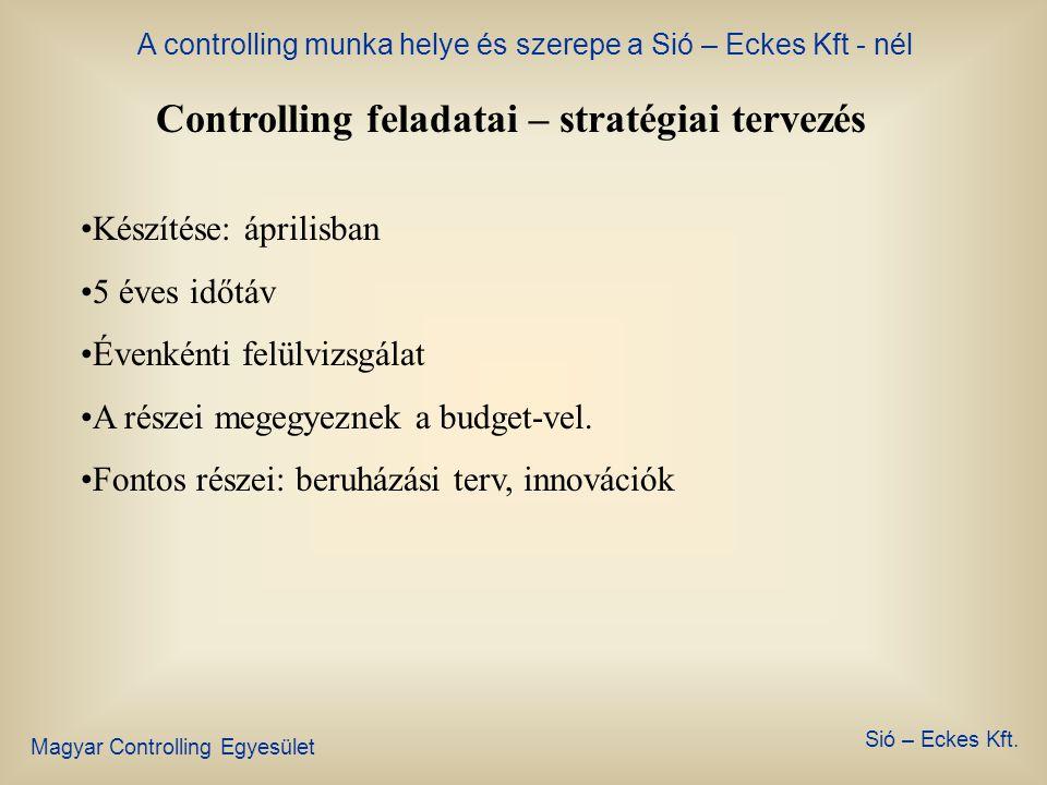 Controlling feladatai – stratégiai tervezés