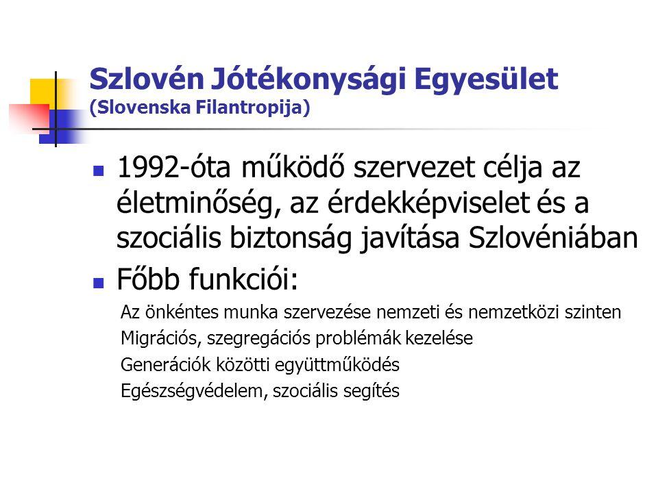 Szlovén Jótékonysági Egyesület (Slovenska Filantropija)