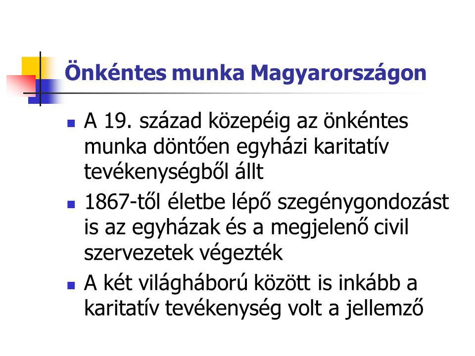 Önkéntes munka Magyarországon