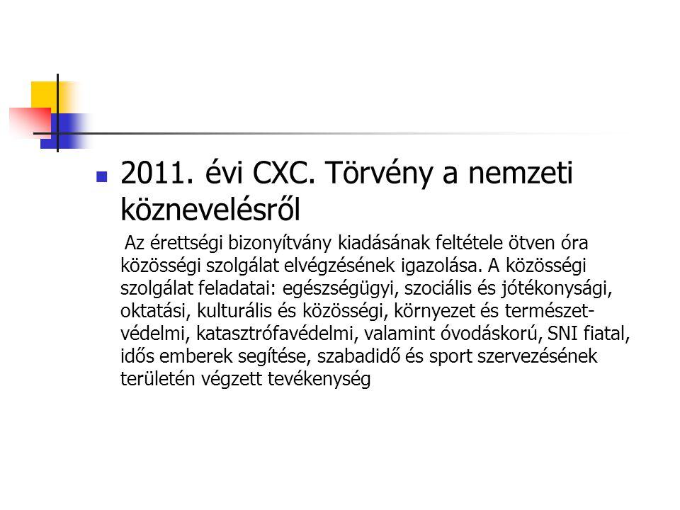 2011. évi CXC. Törvény a nemzeti köznevelésről