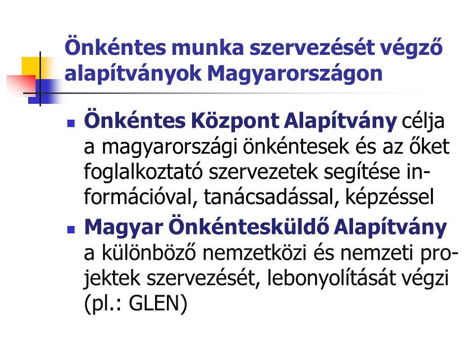 Önkéntes munka szervezését végző alapítványok Magyarországon