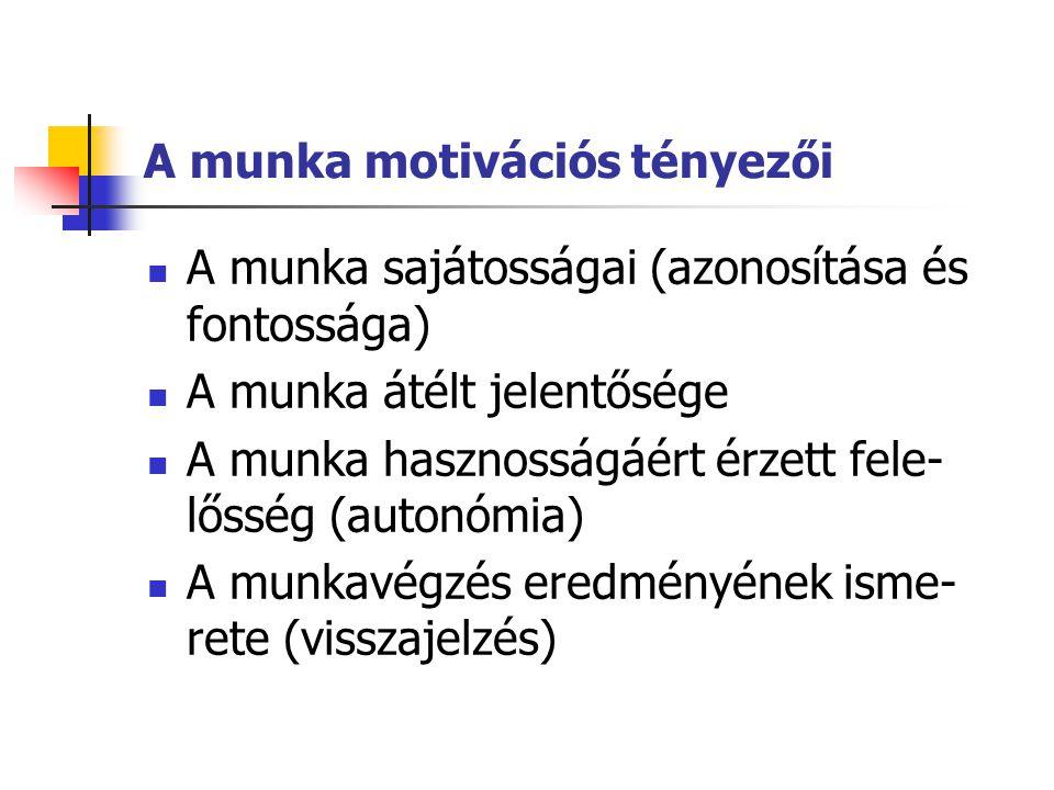 A munka motivációs tényezői