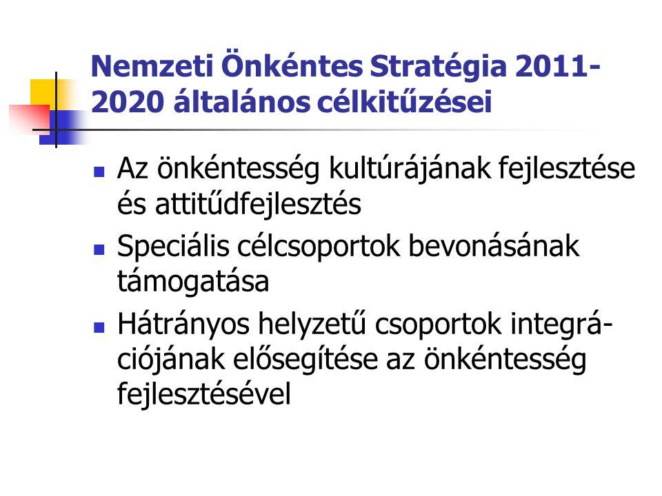 Nemzeti Önkéntes Stratégia 2011-2020 általános célkitűzései