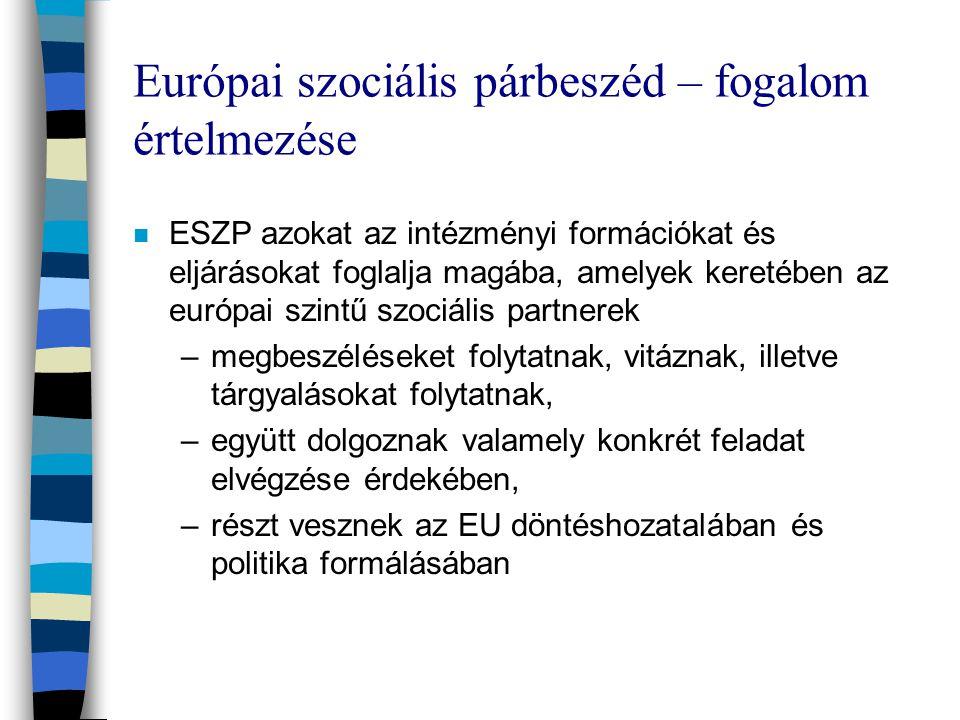 Európai szociális párbeszéd – fogalom értelmezése