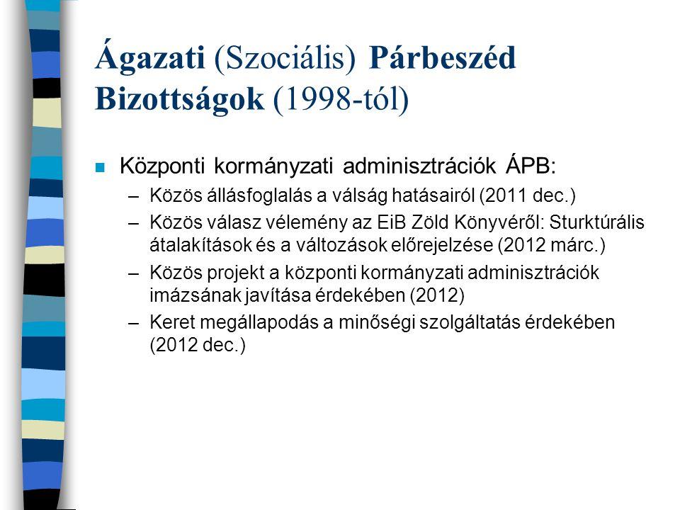 Ágazati (Szociális) Párbeszéd Bizottságok (1998-tól)