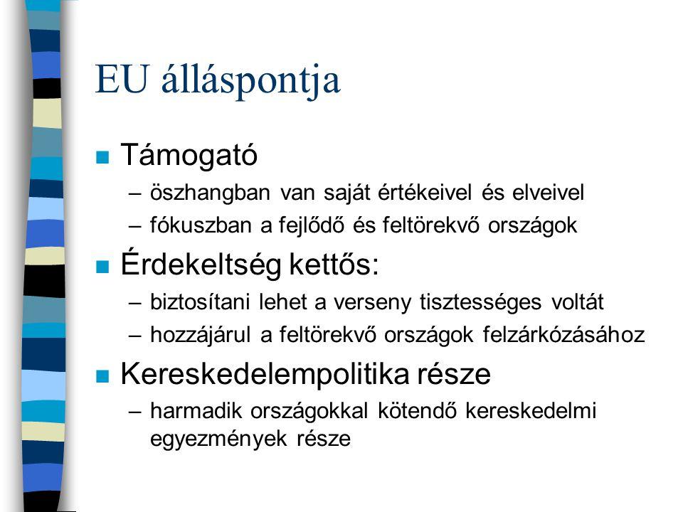 EU álláspontja Támogató Érdekeltség kettős: Kereskedelempolitika része