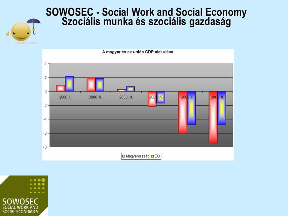 2017.04.03. SOWOSEC - Social Work and Social Economy Szociális munka és szociális gazdaság