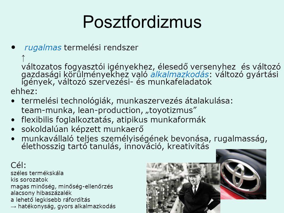 Posztfordizmus rugalmas termelési rendszer ↑